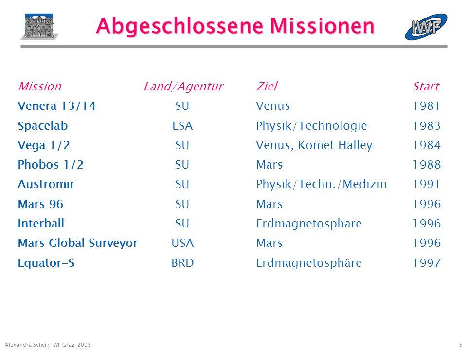 4 Alexandra Scherr, IWF Graz, 2003 Physik des erdnahen Weltraums Leiter: Prof.