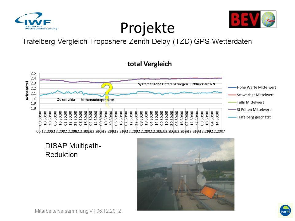 Projekte Mitarbeiterversammlung V1 06.12.2012 Trafelberg Vergleich Troposhere Zenith Delay (TZD) GPS-Wetterdaten Mitternachtsproblem Zu unruhig Systematische Differenz wegen Luftdruck auf NN DISAP Multipath- Reduktion