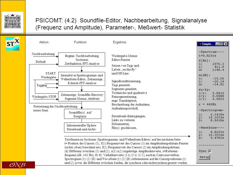 PSICOMT: (4.2) Soundfile-Editor, Nachbearbeitung, Signalanalyse (Frequenz und Amplitude), Parameter-, Meßwert- Statistik Aktion:Funktion:Ergebnis: Beg