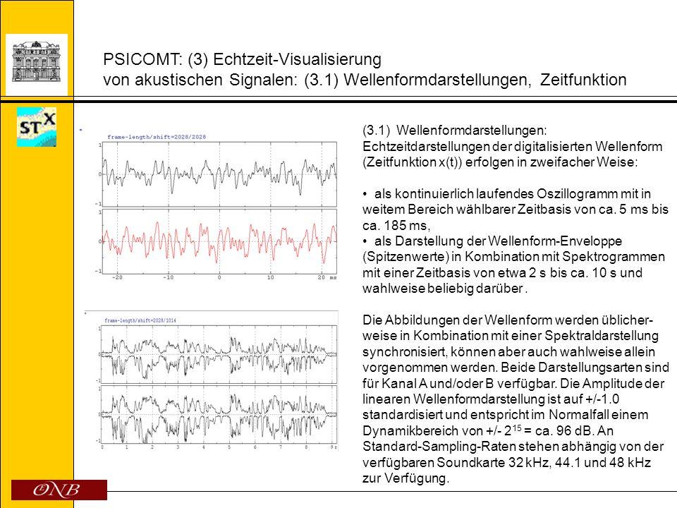 PSICOMT: (3) Echtzeit-Visualisierung von akustischen Signalen: (3.2) Amplitudenspektrum (3.2) Darstellung von Amplitudenspektren: Echtzeitdarstellungen von Amplitudenspektren (Zwei-Kanal Fast Fourier Transformation) erfolgen in zweifacher Weise: als kontinuierlich laufendes Kurzzeit-Amplituden- spektrum mit in weitem Bereich wählbarer Frequenz- auflösung von 5.3 Hz bei einer Länge des Zeit- fensters (Frame Length) von ca.
