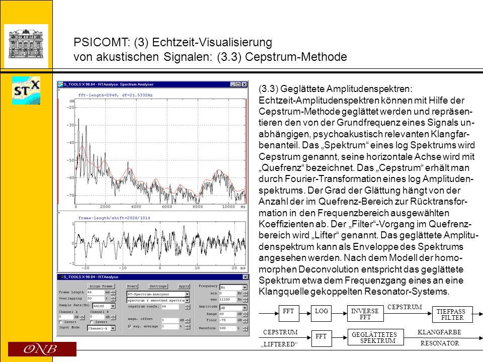 PSICOMT: (3) Echtzeit-Visualisierung von akustischen Signalen: (3.4) Spektrale Differenz, Differenzspektren (3.4) Differenzspektren: Der Frequenzgang eines beliebigen Systems (Input- Output) oder der Vergleich zwischen zwei beliebigen Klängen kann durch die Subtraktion zweier log Amplitudenspektren (Kanal A - Kanal B) beschrieben werden.