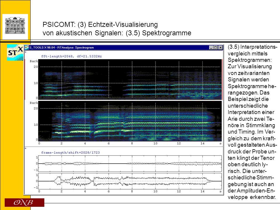 PSICOMT: (3) Echtzeit-Visualisierung von akustischen Signalen: (3.5) Spektrogramme (3.5) Interpretations- vergleich mittels Spektrogrammen: Zur Visual
