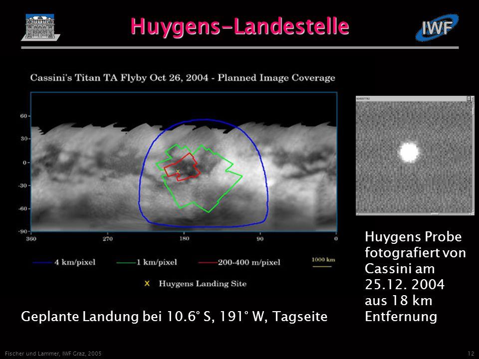 12 Fischer und Lammer, IWF Graz, 2005 Huygens-Landestelle Geplante Landung bei 10.6° S, 191° W, Tagseite Huygens Probe fotografiert von Cassini am 25.12.