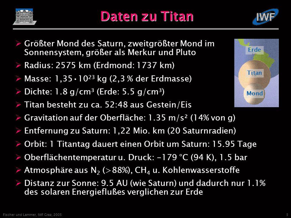 3 Fischer und Lammer, IWF Graz, 2005 Daten zu Titan Größter Mond des Saturn, zweitgrößter Mond im Sonnensystem, größer als Merkur und Pluto Radius: 2575 km (Erdmond: 1737 km) Masse:1,3510 23 kg (2,3 % der Erdmasse) Dichte: 1.8 g/cm³ (Erde: 5.5 g/cm³) Titan besteht zu ca.