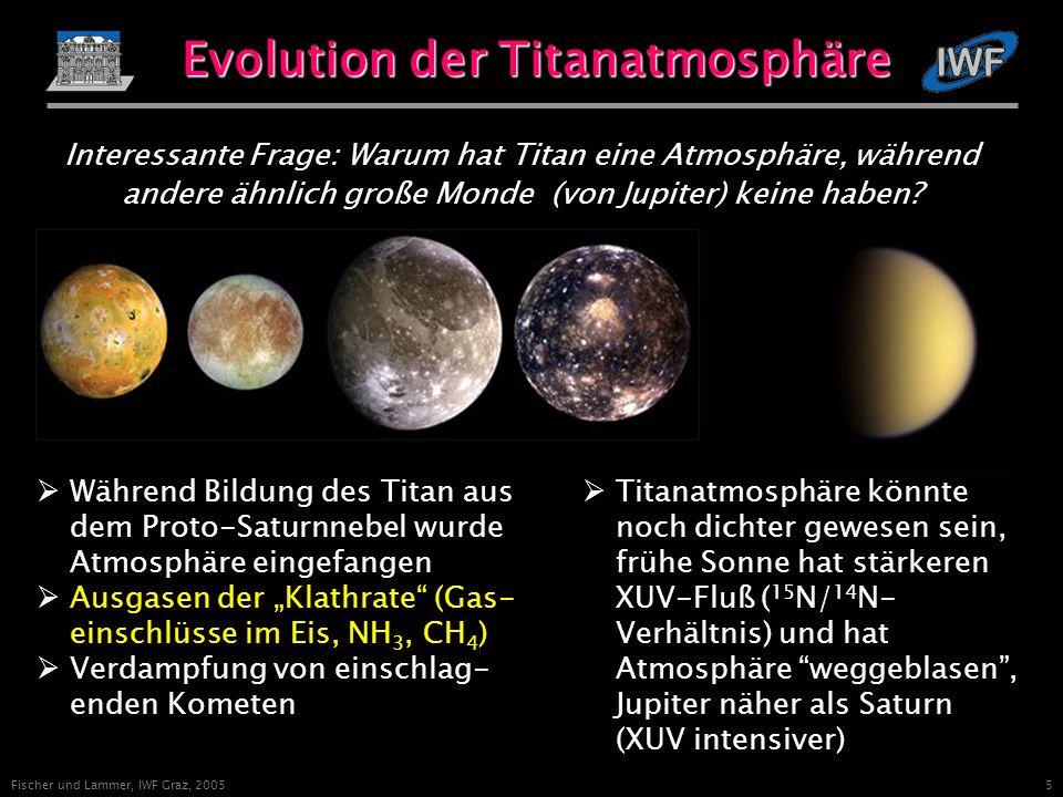 5 Fischer und Lammer, IWF Graz, 2005 Interessante Frage: Warum hat Titan eine Atmosphäre, während andere ähnlich große Monde (von Jupiter) keine haben.