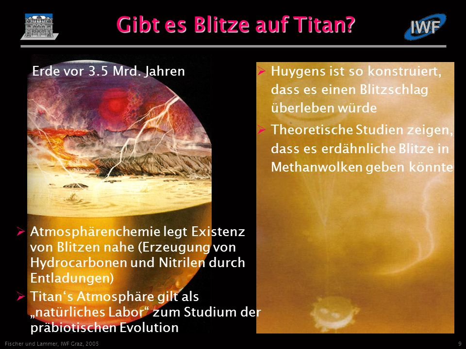 9 Fischer und Lammer, IWF Graz, 2005 Gibt es Blitze auf Titan.