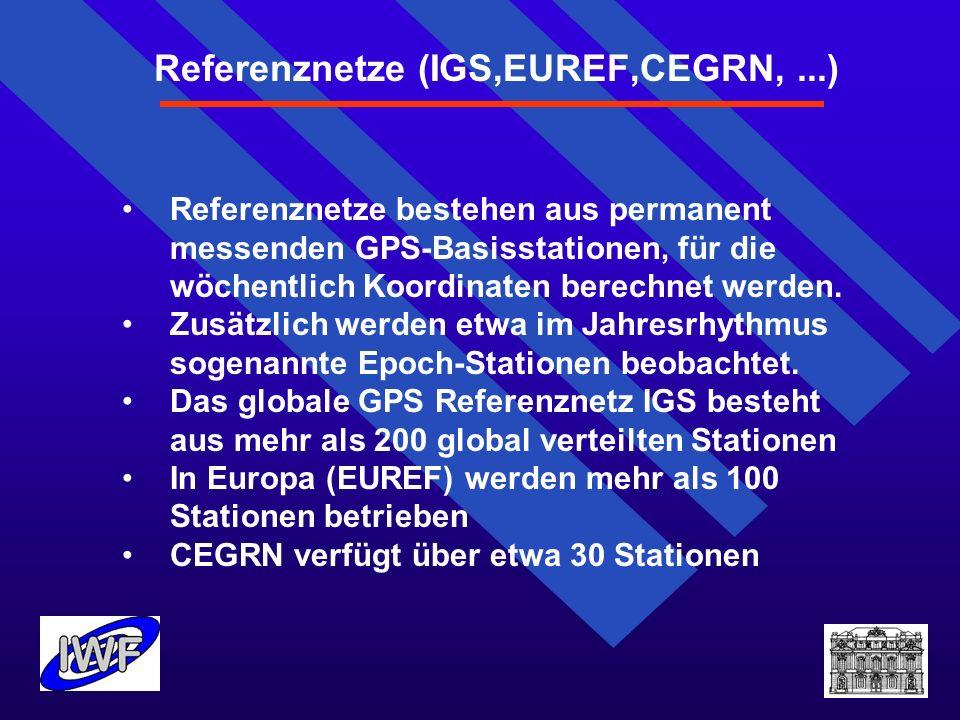 Referenznetze (IGS,EUREF,CEGRN,...) Referenznetze bestehen aus permanent messenden GPS-Basisstationen, für die wöchentlich Koordinaten berechnet werde