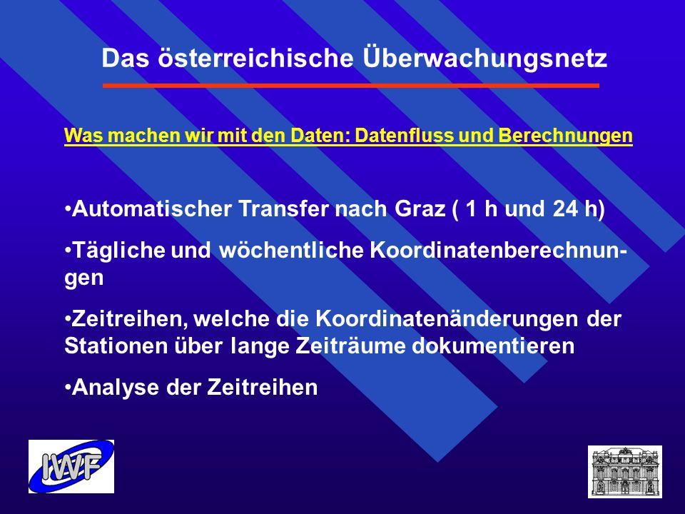 Das österreichische Überwachungsnetz Was machen wir mit den Daten: Datenfluss und Berechnungen Automatischer Transfer nach Graz ( 1 h und 24 h) Täglic