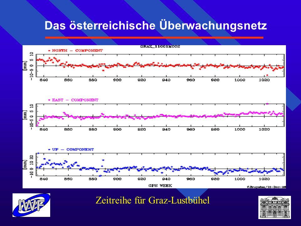 Das österreichische Überwachungsnetz Zeitreihe für Graz-Lustbühel