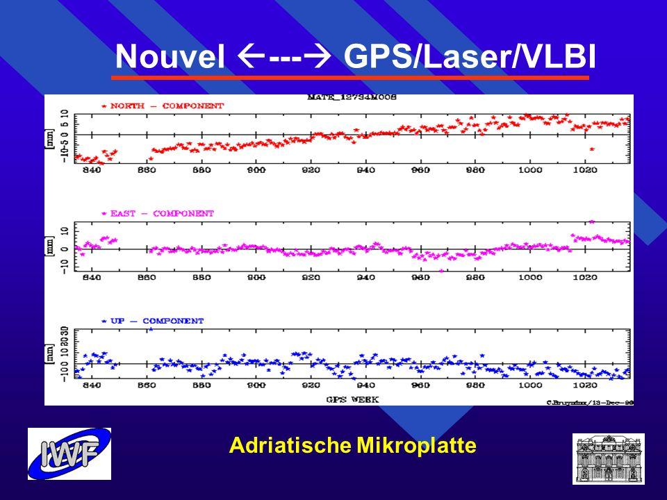 Nouvel --- GPS/Laser/VLBI Adriatische Mikroplatte