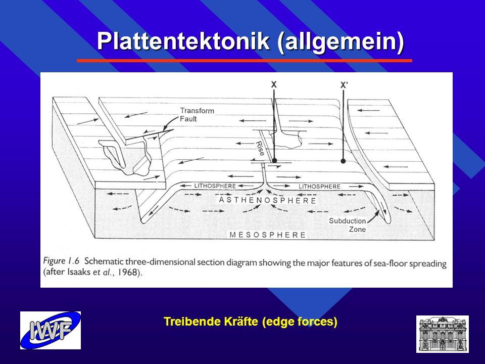 Plattentektonik (allgemein) Treibende Kräfte (edge forces)