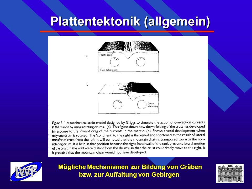 Plattentektonik (allgemein) Mögliche Mechanismen zur Bildung von Gräben bzw. zur Auffaltung von Gebirgen 1.Plattentektonik (allgemein)