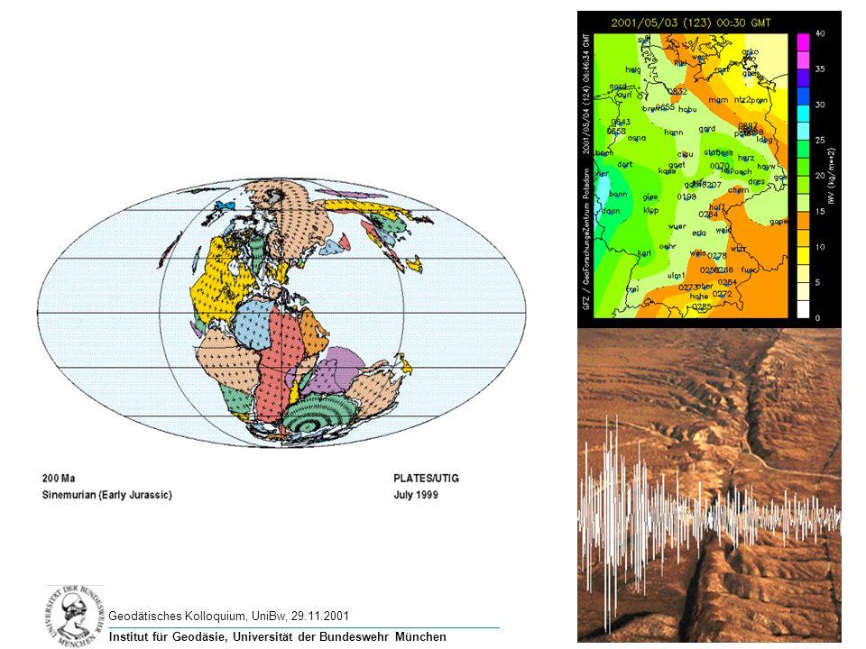 4 Geodätisches Kolloquium, UniBw, 29.11.2001 Becker 11/01 Institut für Geodäsie, Universität der Bundeswehr München