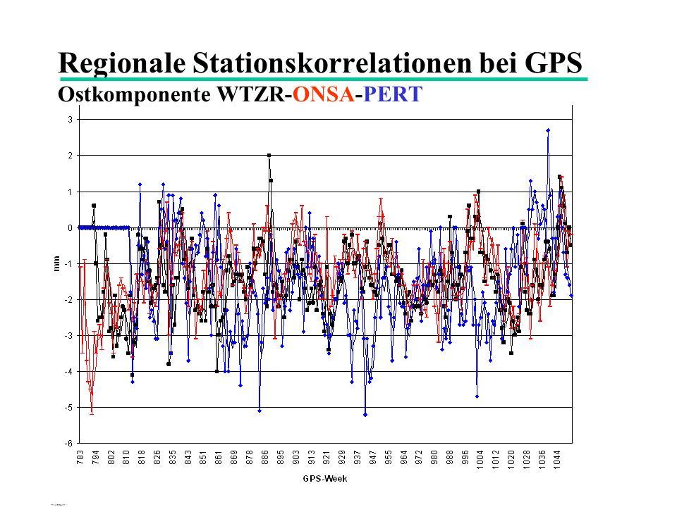 41 Geodätisches Kolloquium, UniBw, 29.11.2001 Becker 11/01 Institut für Geodäsie, Universität der Bundeswehr München Regionale Stationskorrelationen bei GPS Ostkomponente WTZR-ONSA-PERT