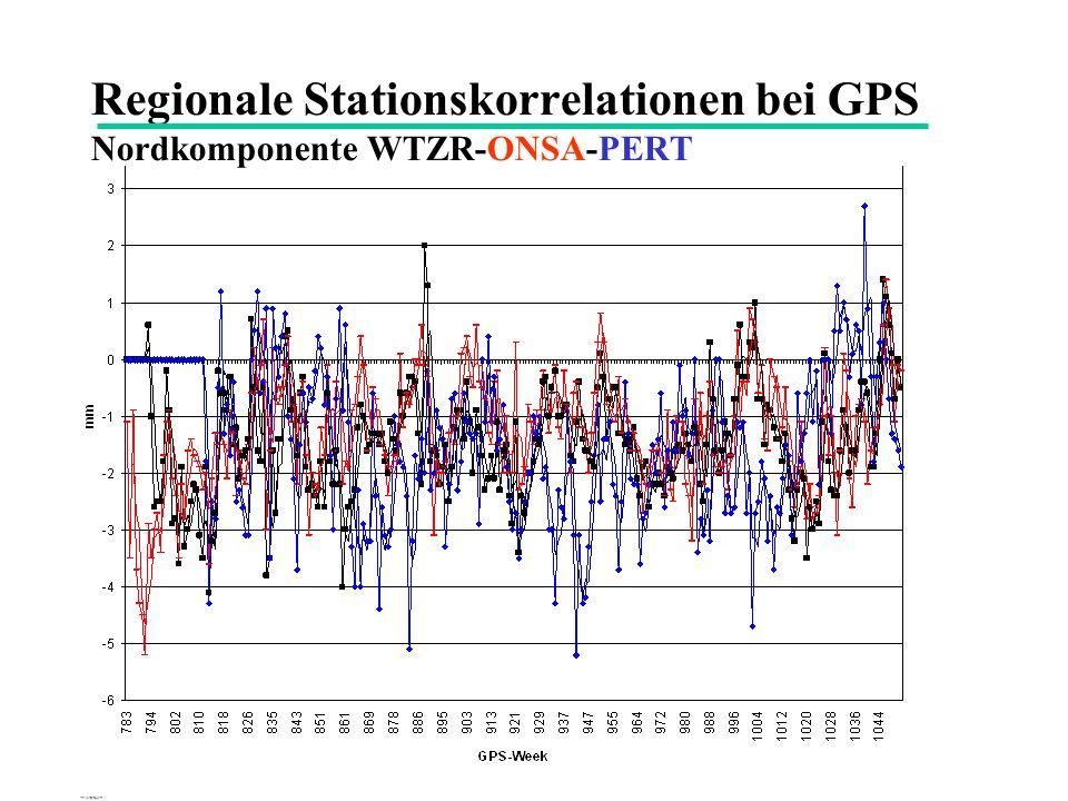 42 Geodätisches Kolloquium, UniBw, 29.11.2001 Becker 11/01 Institut für Geodäsie, Universität der Bundeswehr München Regionale Stationskorrelationen bei GPS Nordkomponente WTZR-ONSA-PERT