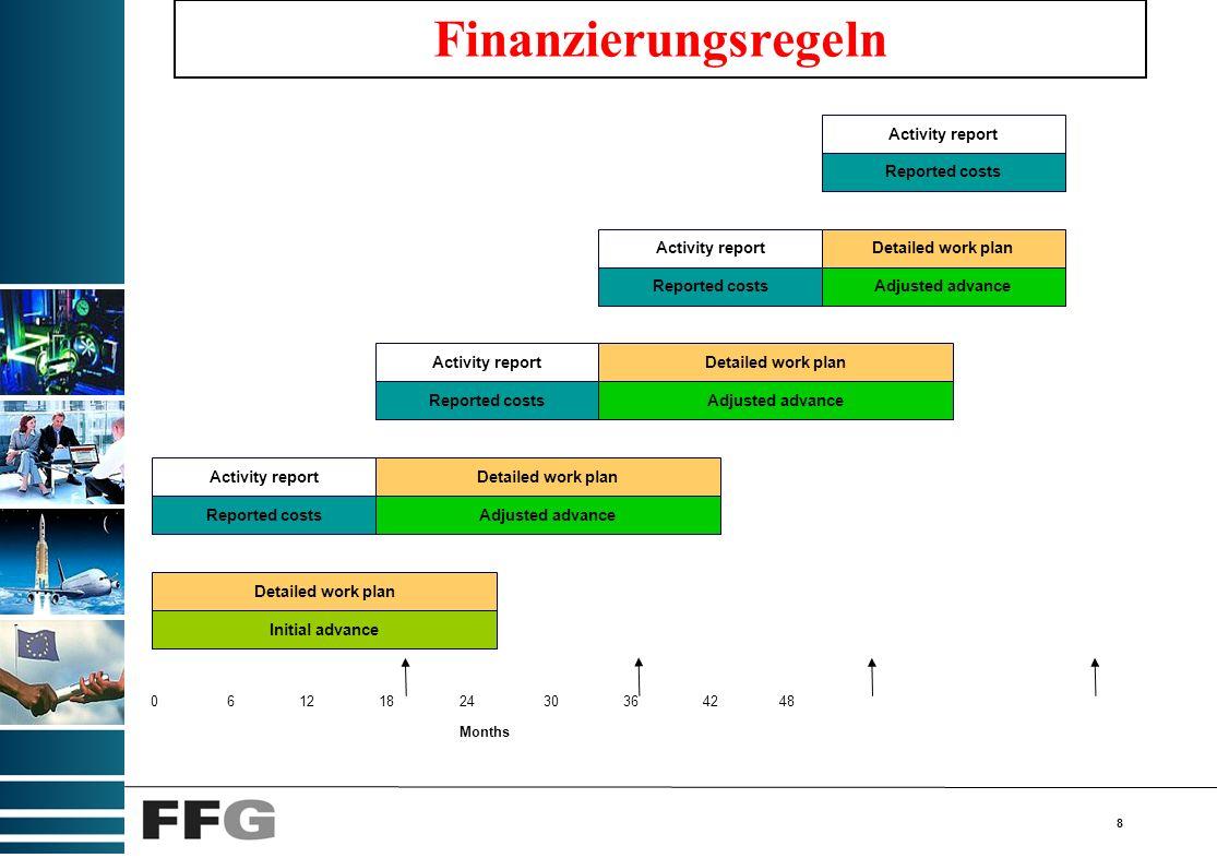 Indirekte Kosten Aus der Buchhaltung ermittelbar Nach den üblichen internen Regeln Berechnungsmethode darf nicht subjektiv und willkürlich sein Nachvollziehbar Kein Nachweis bei FCF und AC
