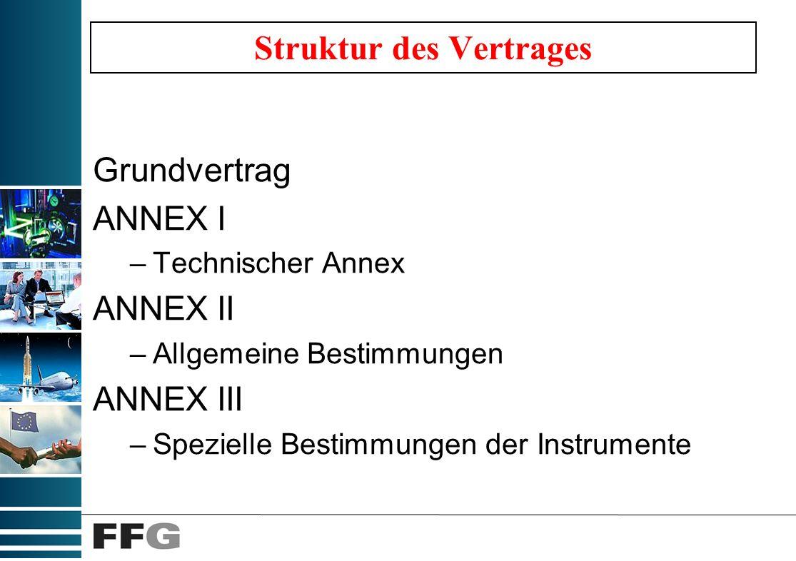 Struktur des Vertrages Grundvertrag ANNEX I –Technischer Annex ANNEX II –Allgemeine Bestimmungen ANNEX III –Spezielle Bestimmungen der Instrumente
