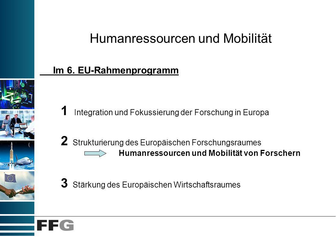 1 Integration und Fokussierung der Forschung in Europa 2 Strukturierung des Europäischen Forschungsraumes Humanressourcen und Mobilität von Forschern