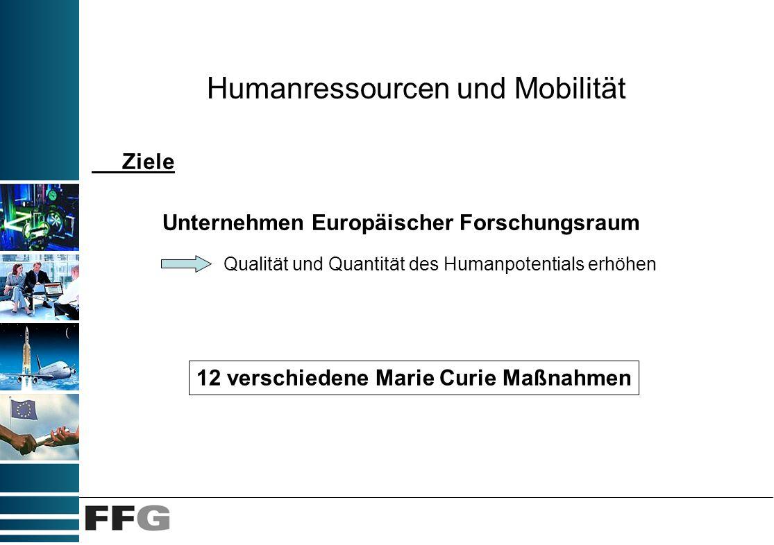 Marie Curie Maßnahmen Förderung ab Graduierung Transnationale Mobilität Bottom up EU-Mehrwert (wissenschaftlicher Kontext, spezifische Ziele des jeweiligen Förderprogrammes) Kein Alterslimit (individuelle Forschungserfahrung) Offen gegenüber Drittländern Allgemein