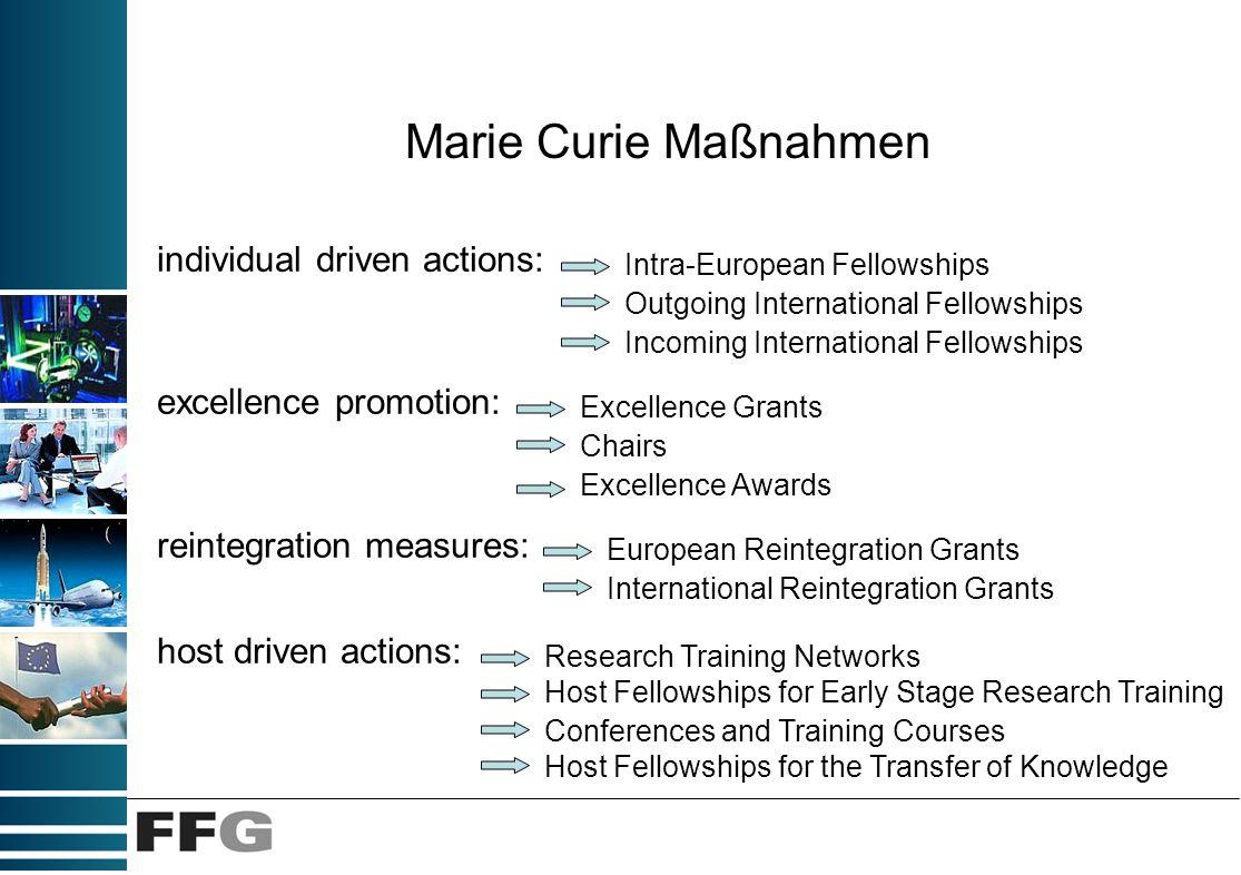 Vorbereiten der Projektanträge Einreichtermine Intra European Fellowship: 16.
