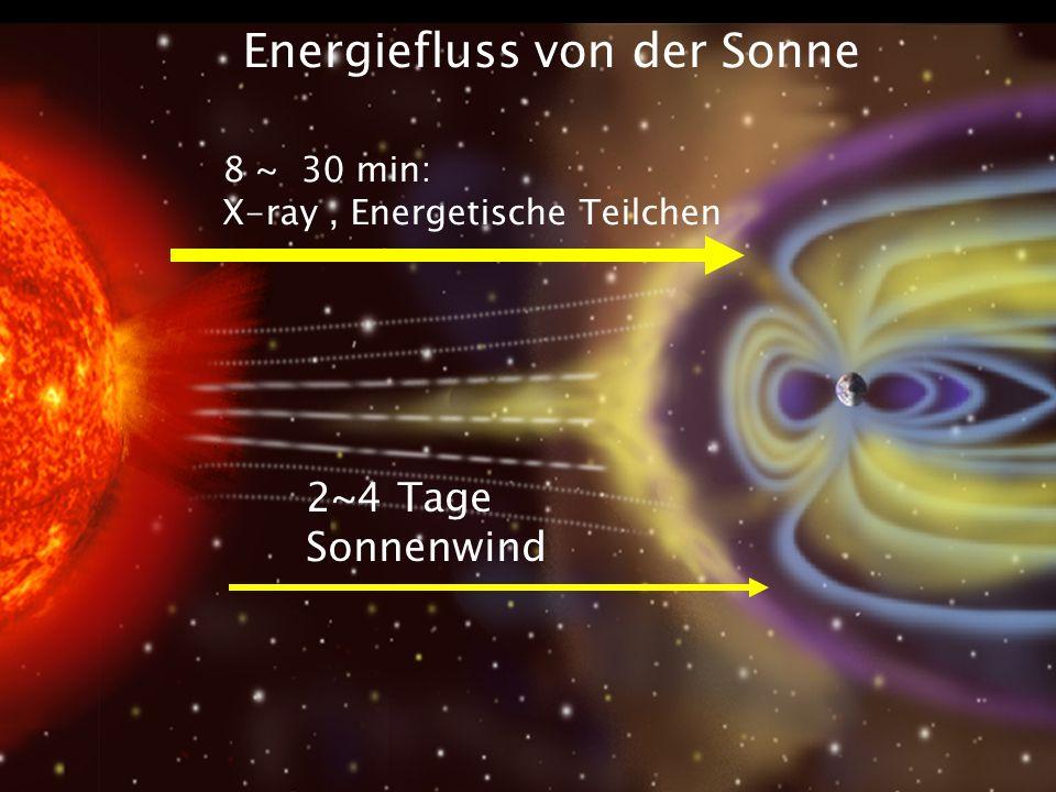 Energiefluss von der Sonne 8 ~ 30 min: X-ray, Energetische Teilchen 2~4 Tage Sonnenwind