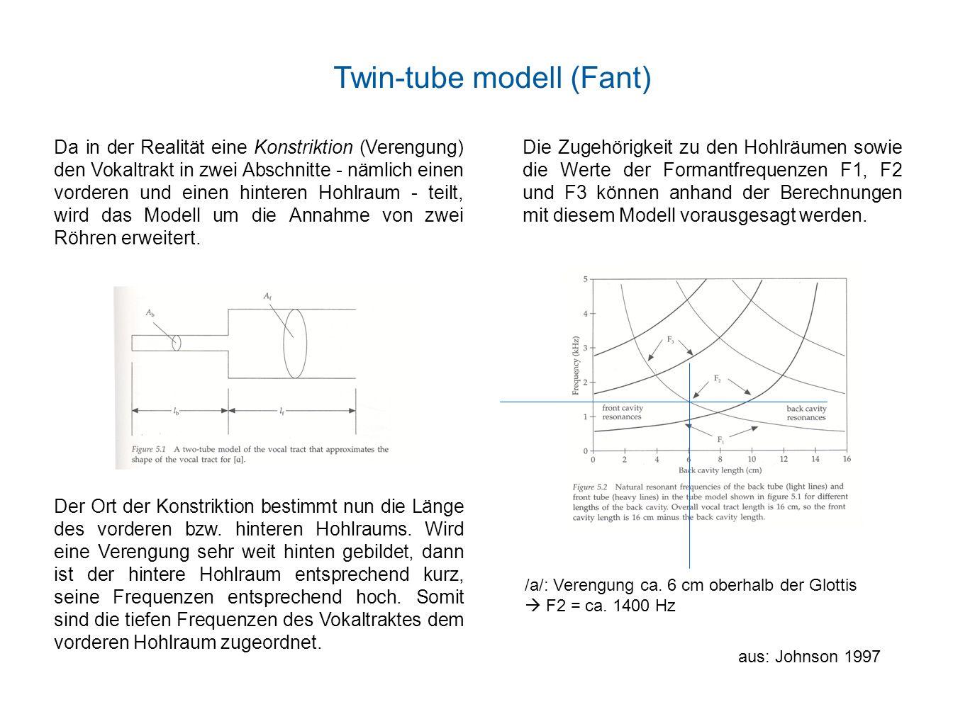 Artikulationsorte der Vokale http:// www.translationdirectory.com/articles/article1857.php