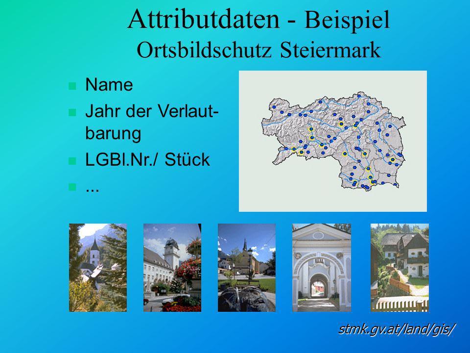 Geodaten– Anbieter: Softwarefirmen www.orf.at und www.progis.com Internetlösung: Kartographie Freytag & Berndt + Software PROGIS AG