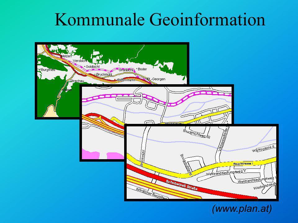 Kommunale Geoinformation (www.plan.at)