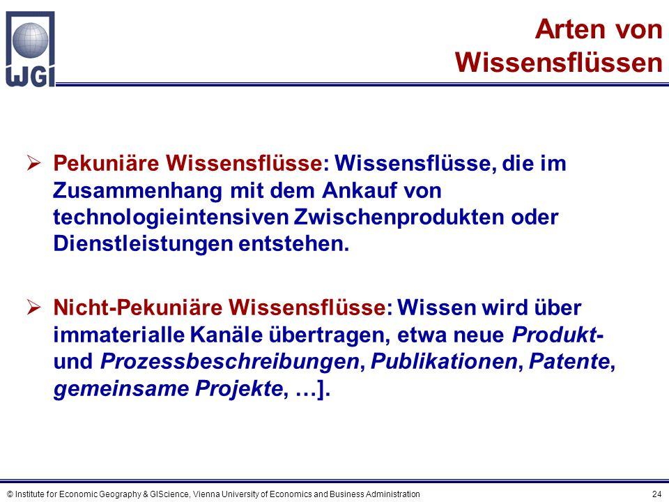 © Institute for Economic Geography & GIScience, Vienna University of Economics and Business Administration 24 Arten von Wissensflüssen Pekuniäre Wisse