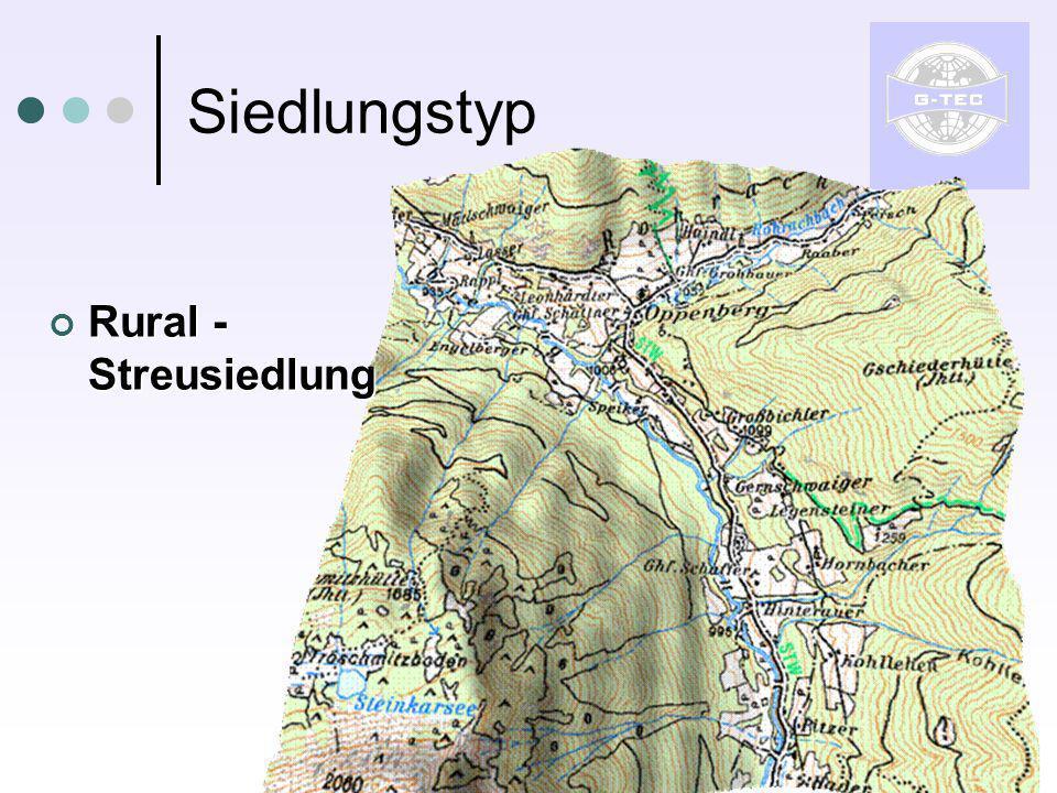Brigitta Tulnik, Klaus Hüttenbrenner Siedlungstyp Rural - Streusiedlung Rural - Streusiedlung