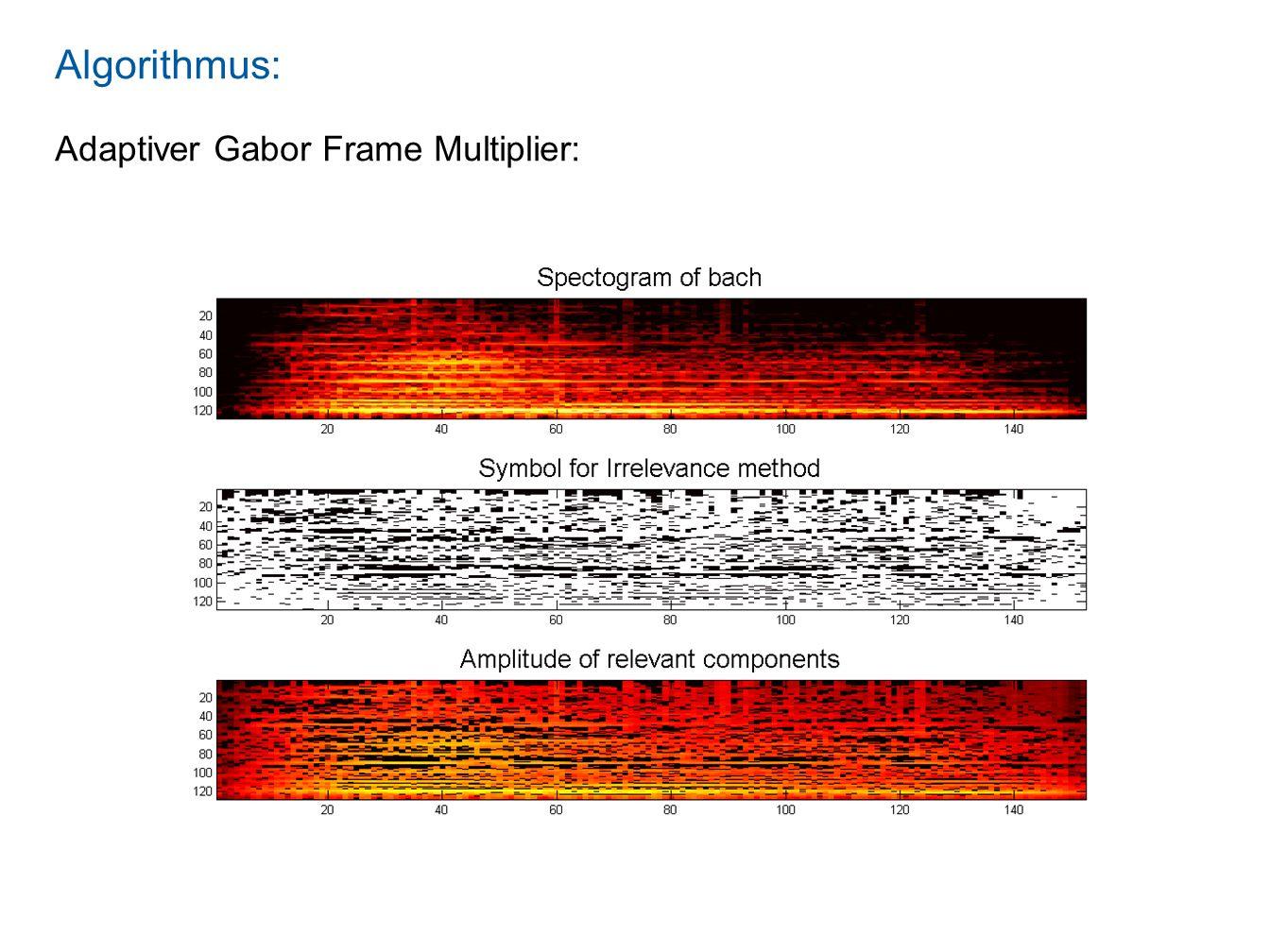 Algorithmus: Differenz: Gefiltertes Signal: Originalsignal: