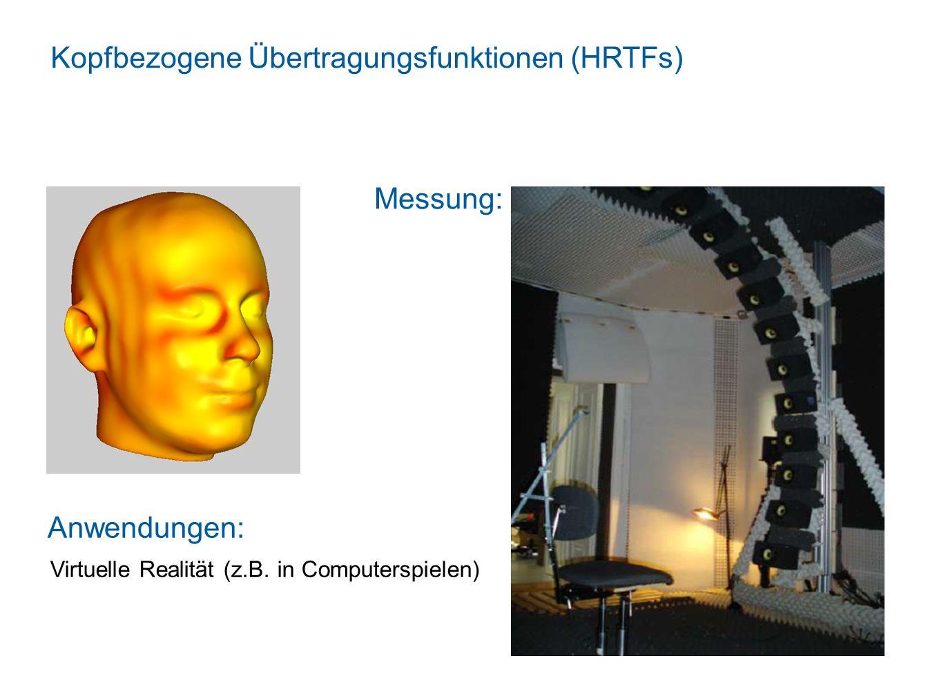 Erweiterung: Verwendung eines Zeit- Frequenz Maskierungs-Modells Gemessene Zeit-Frequenz Maskierungs-Wirkung (eines Gauss-Tons)