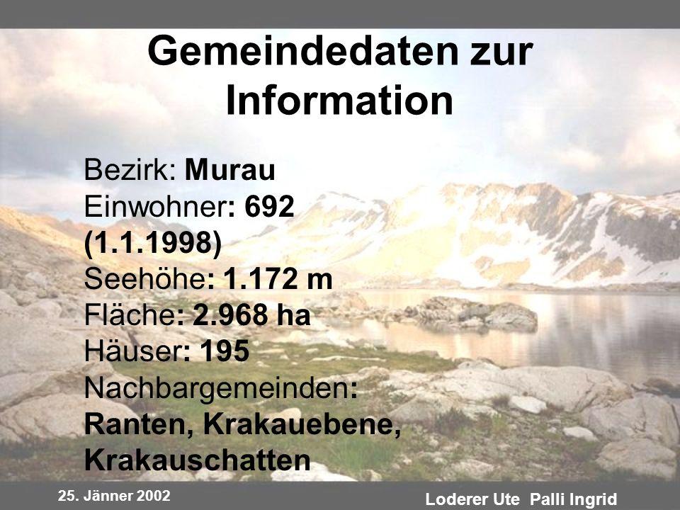 25. Jänner 2002 Loderer Ute Palli Ingrid Gemeindedaten zur Information Bezirk: Murau Einwohner: 692 (1.1.1998) Seehöhe: 1.172 m Fläche: 2.968 ha Häuse