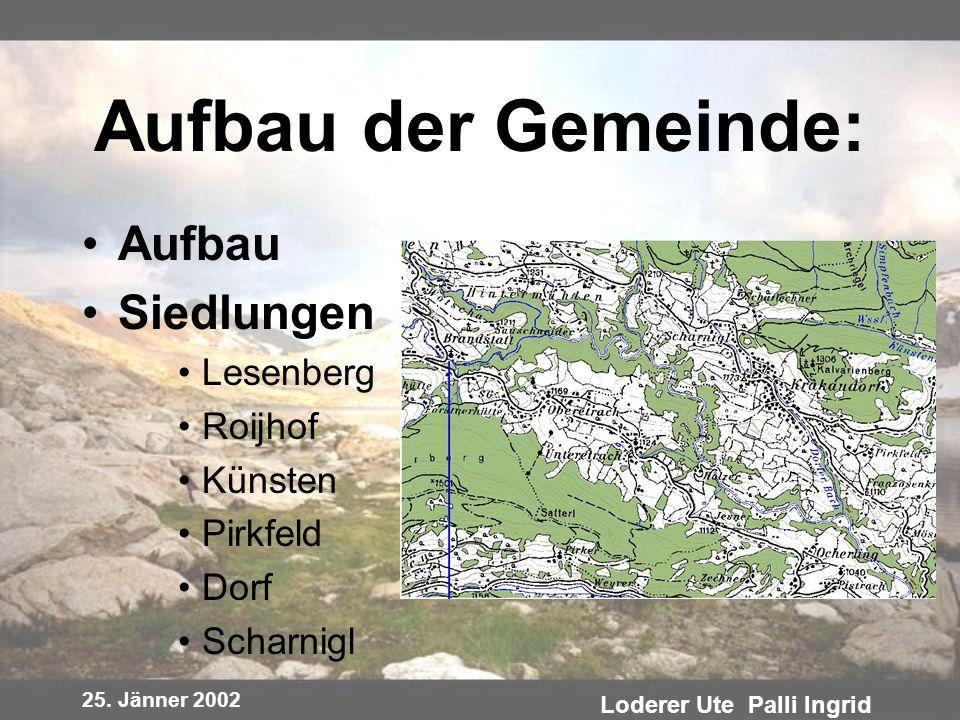 25. Jänner 2002 Loderer Ute Palli Ingrid Aufbau der Gemeinde: Aufbau Siedlungen Lesenberg Roijhof Künsten Pirkfeld Dorf Scharnigl