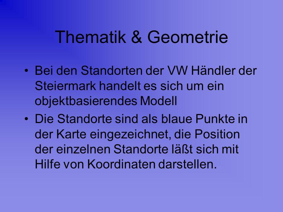 Thematik & Geometrie Bei den Standorten der VW Händler der Steiermark handelt es sich um ein objektbasierendes Modell Die Standorte sind als blaue Pun
