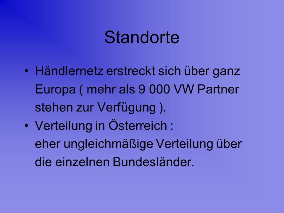 Standorte Händlernetz erstreckt sich über ganz Europa ( mehr als 9 000 VW Partner stehen zur Verfügung ). Verteilung in Österreich : eher ungleichmäßi