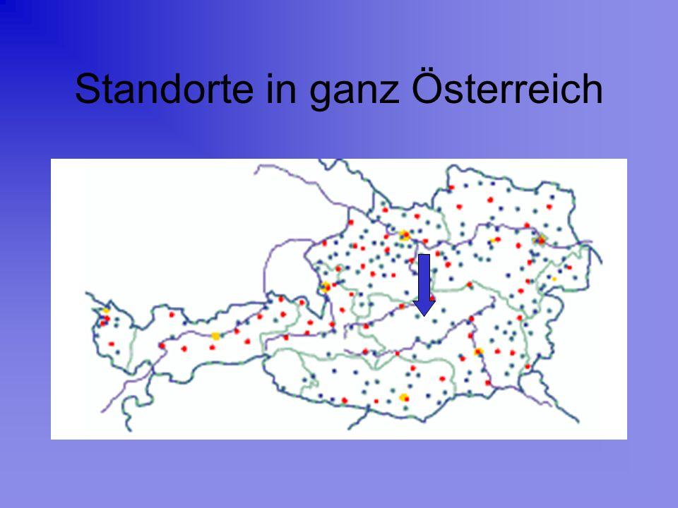 Händlersuche ( Ort / Name )