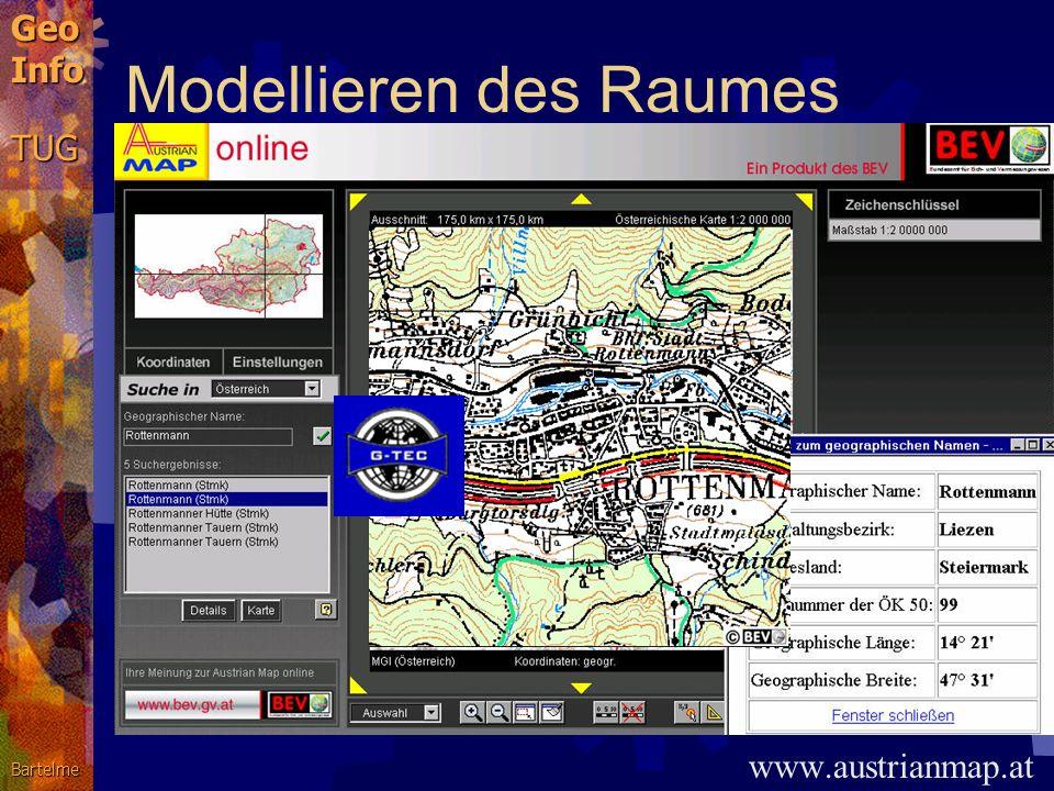 GeoInfoTUGBartelme Fachgebiet Geoinformation ist wesentlich von Ort / Raum / Zeit bestimmt Geoinformatik: im wissenschaftlichen Sinn setzt sie sich mi