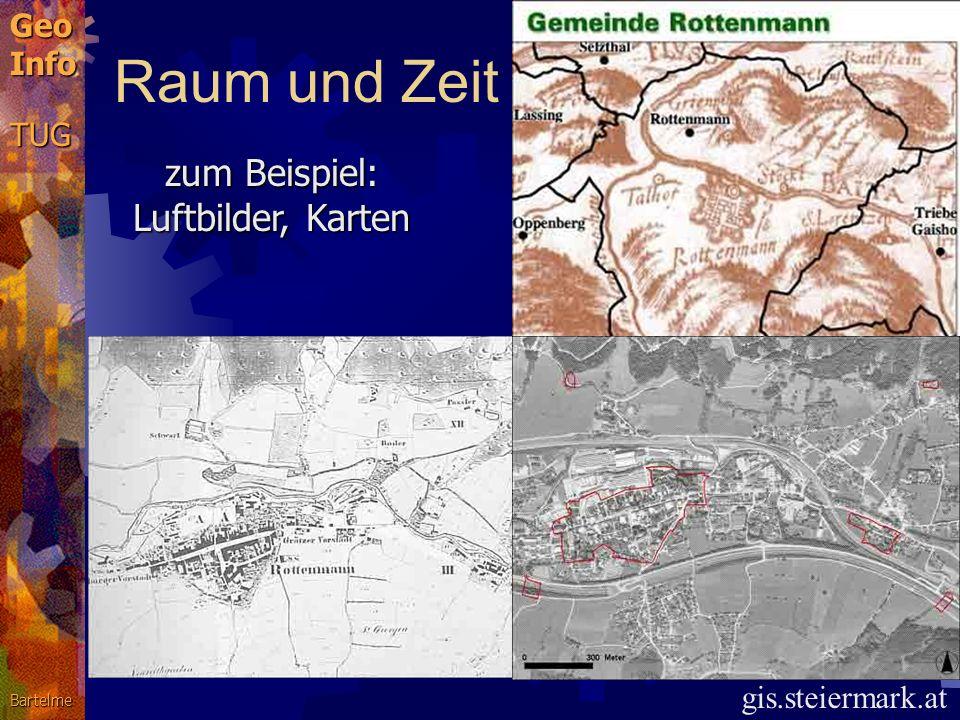 GeoInfoTUGBartelme www.austrianmap.at Modellieren des Raumes