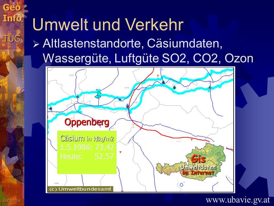 GeoInfoTUGBartelme Landes- Informations- System GIS Steiermark: Ortsbildschutz gis.steiermark.at