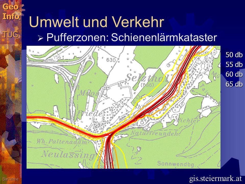 GeoInfoTUGBartelme Altlastenstandorte, Cäsiumdaten, Wassergüte, Luftgüte SO2, CO2, Ozon www.ubavie.gv.at Oppenberg Cäsium in kBq/m2 1.5.1986: 73.42 He