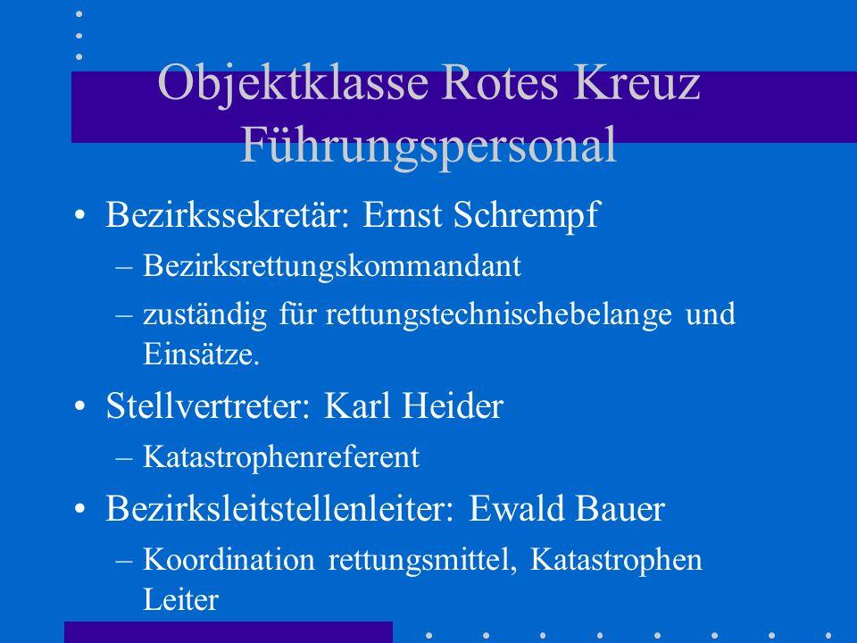 Objektklasse Rotes Kreuz Führungspersonal Bezirkssekretär: Ernst Schrempf –Bezirksrettungskommandant –zuständig für rettungstechnischebelange und Einsätze.