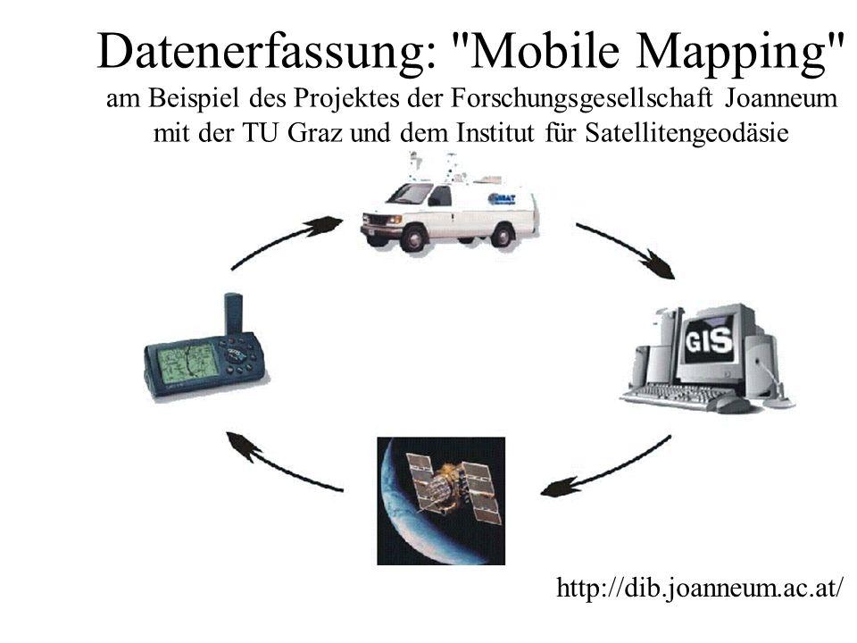 Datenerfassung: Vermessung http://info.tuwien.ac.at/ingeo/