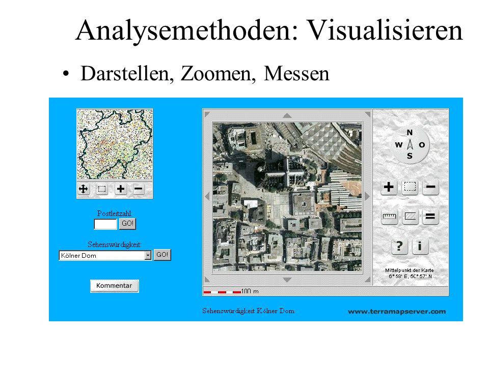 Geodatenbanken - WS 2000/01: georeferenzierte Studenten Oberzaucher Mayerhofer Eibl Mesner Preimesberger Allesch Schweitzer Gaggl Ranner Schaffer Schr