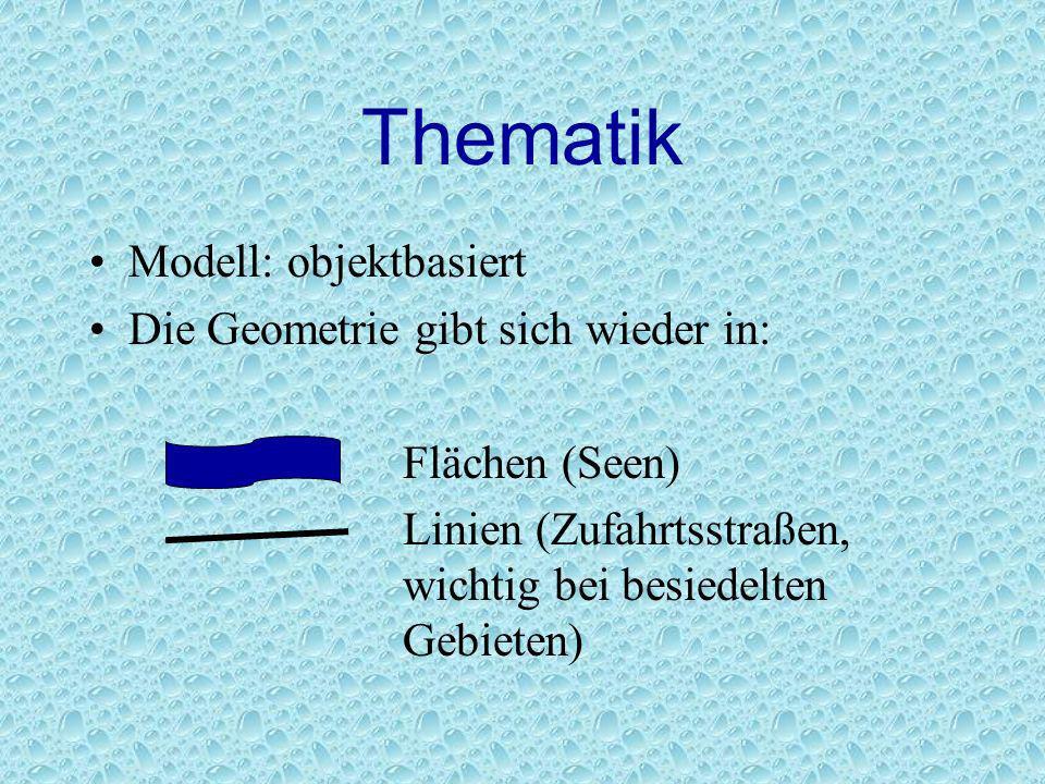 Thematik Modell: objektbasiert Die Geometrie gibt sich wieder in: Flächen (Seen) Linien (Zufahrtsstraßen, wichtig bei besiedelten Gebieten)