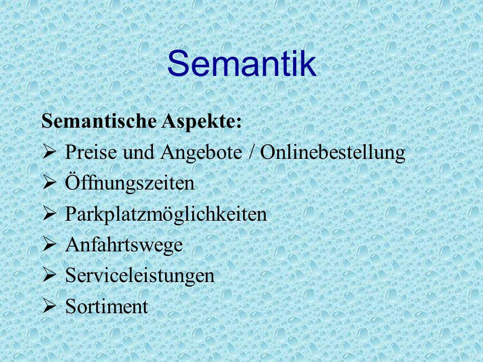 Semantik Semantische Aspekte: Preise und Angebote / Onlinebestellung Öffnungszeiten Parkplatzmöglichkeiten Anfahrtswege Serviceleistungen Sortiment
