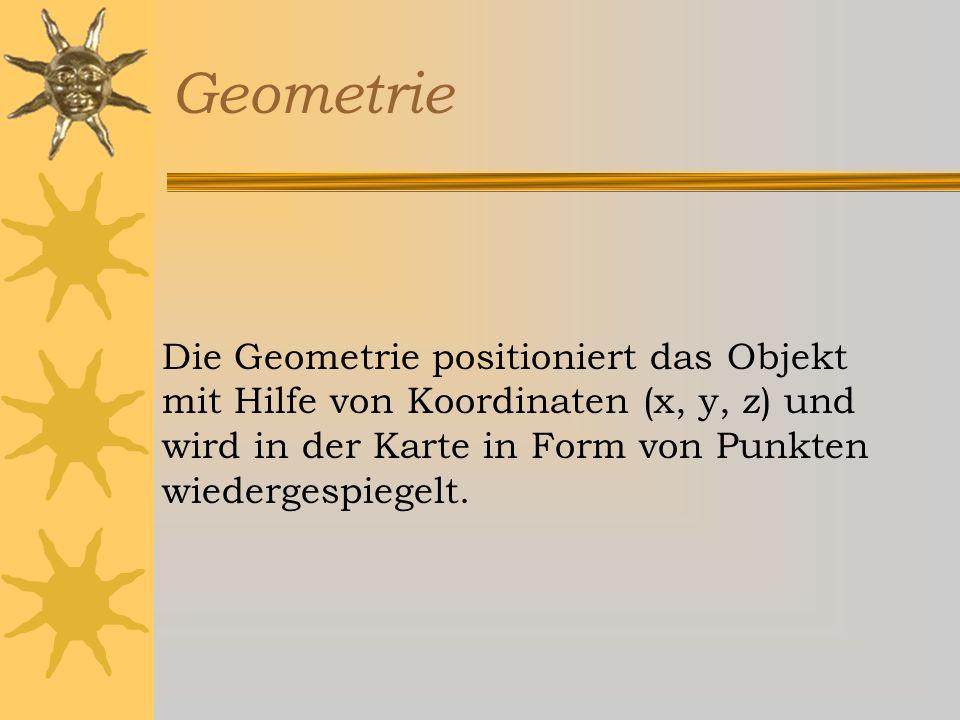 Thematik In meinem objektbasiertem Modell der Landesliga geben sich die Standorte in der Geometrie als Punkte wieder und näher betrachtet sogar als Flächen.