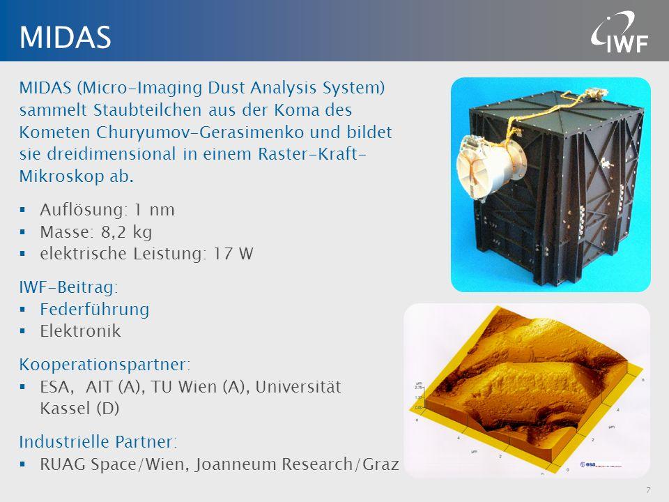 MIDAS (Micro-Imaging Dust Analysis System) sammelt Staubteilchen aus der Koma des Kometen Churyumov-Gerasimenko und bildet sie dreidimensional in eine