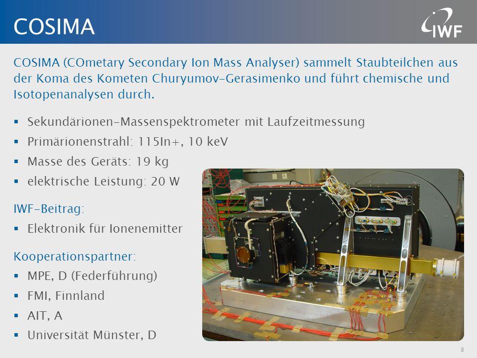 COSIMA (COmetary Secondary Ion Mass Analyser) sammelt Staubteilchen aus der Koma des Kometen Churyumov-Gerasimenko und führt chemische und Isotopenana