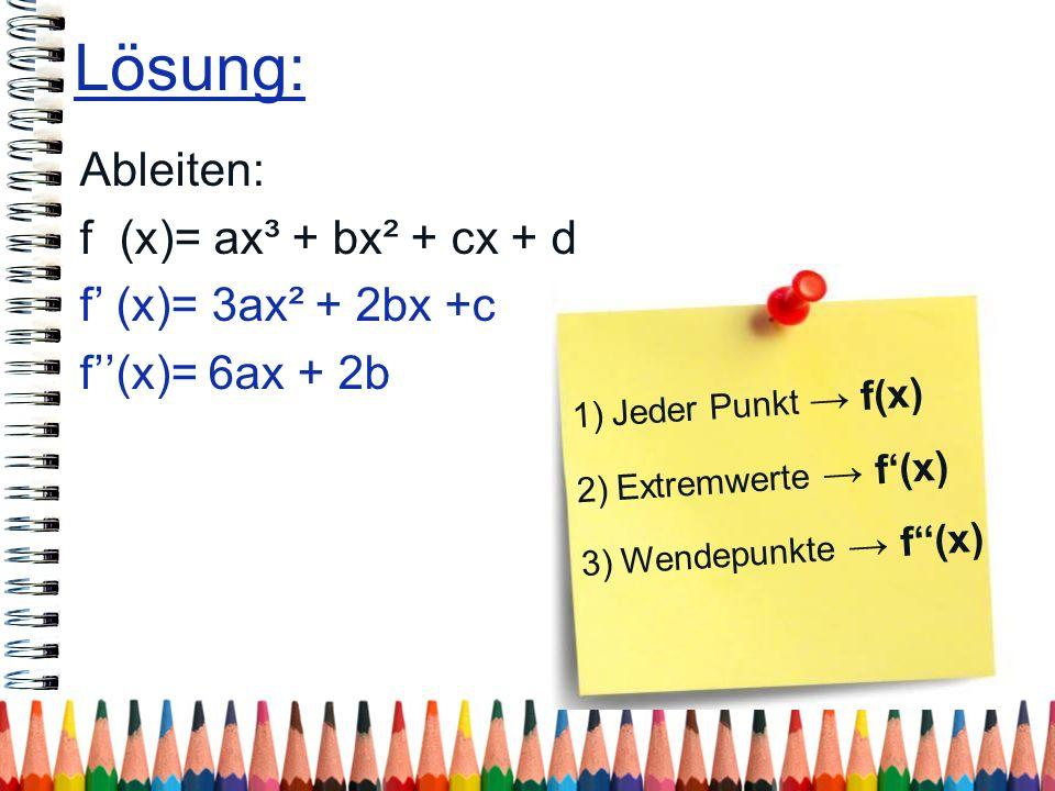 Lösung: Ableiten: f (x)= ax³ + bx² + cx + d f (x)= 3ax² + 2bx +c f(x)= 6ax + 2b 1)Jeder Punkt f(x) 2)Extremwerte f(x) 3)Wendepunkte f(x)